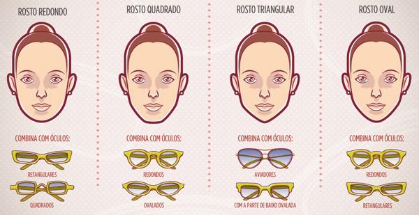 15f04ccadffc5 O óculos ideal para cada formato de rosto